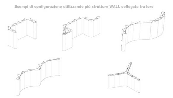 Esempi di configurazione utilizzando più strutture WALL collegate fra loro