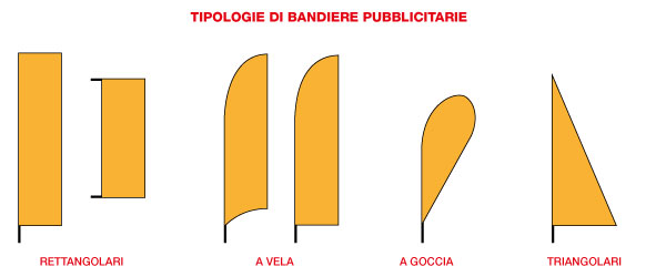 tipologie e forme di bandiere pubblicitarie