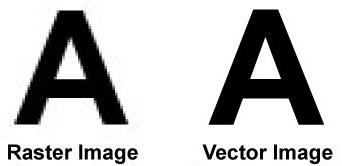 Confronto tra immagine raster e immagine vettoriale